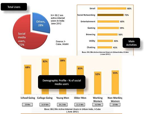 haiti demographics profile